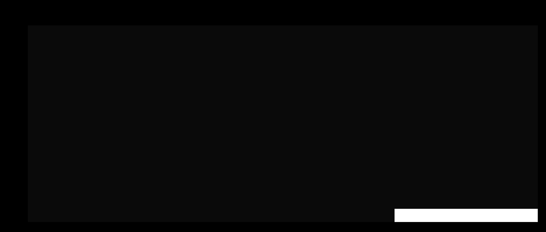 sign(en)